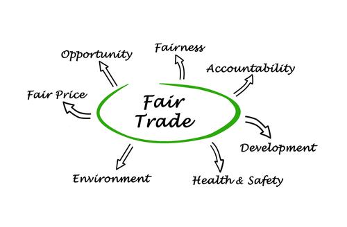 Fair Trade no setor de alimentos: o que você precisa saber